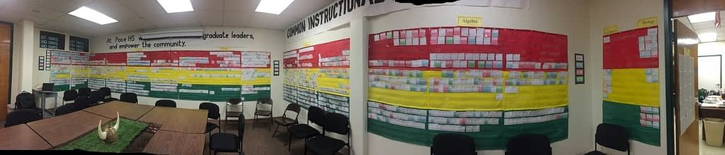 Pace High School Data Wall